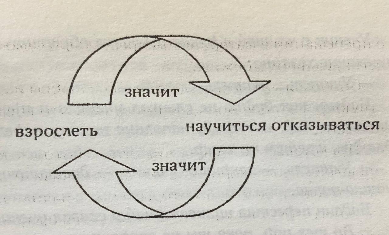 процесс Взросления